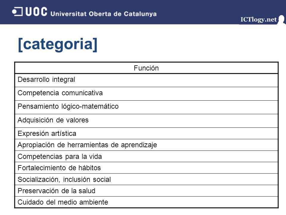 [categoria] Función Desarrollo integral Competencia comunicativa